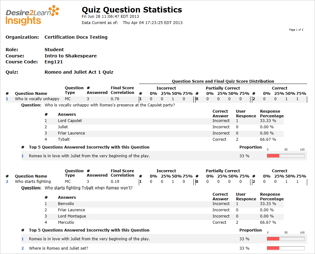 Quizzing reports | Desire2Learn Resource Center